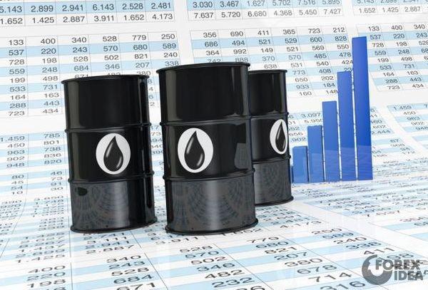 Стоимость барреля нефти сегодня